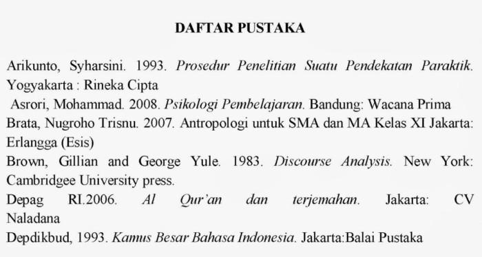 contoh penulisan daftar pustaka   Salamadian