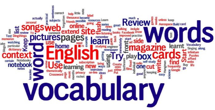 kosakata bahasa inggris vocabulary inggris lengkap umum